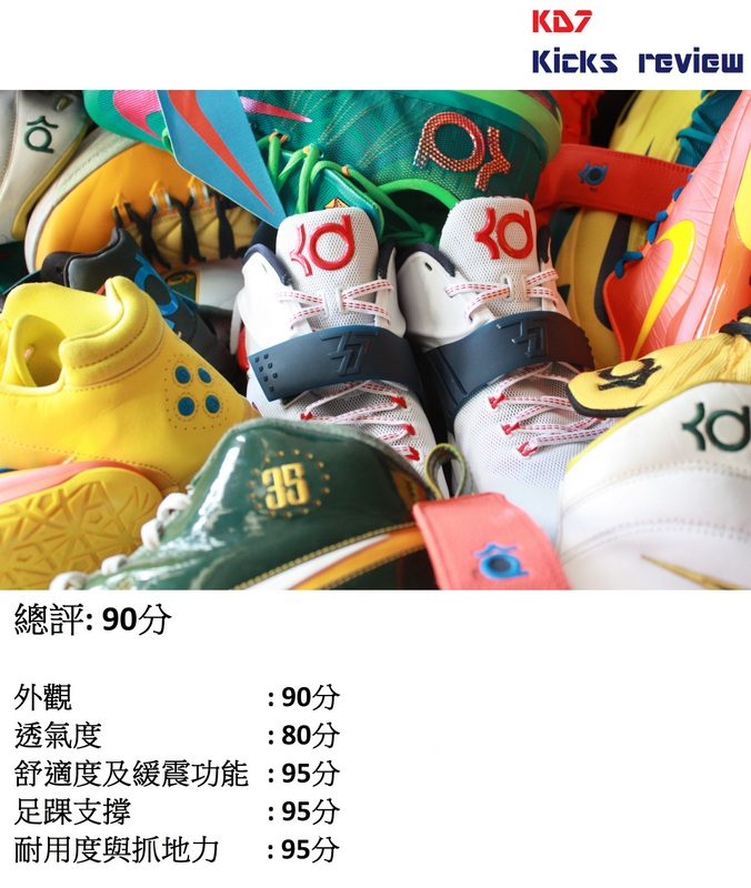 Sole Agent Alex - KD VII Kicks review - 6總評
