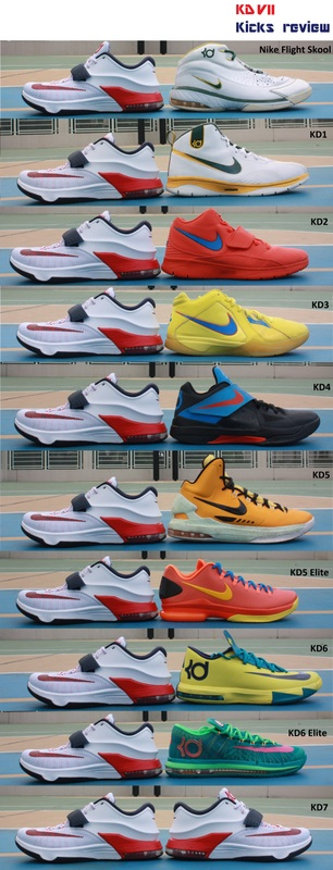 Sole Agent Alex - KD VII Kicks review - 7A比較
